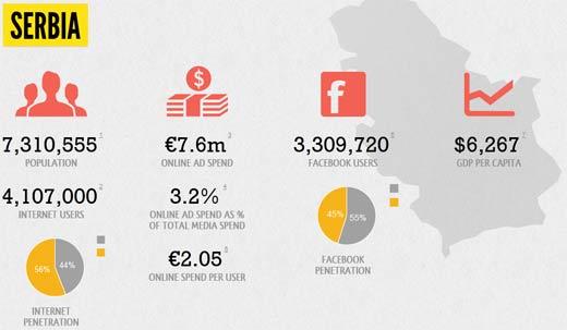 adriastats-srbija-internet-reklame