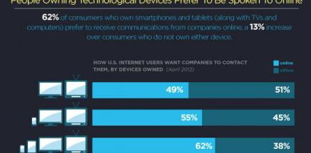 komunikacija-sa-kompanijama