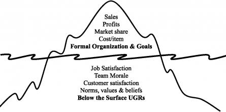 corporate-culture-iceberg