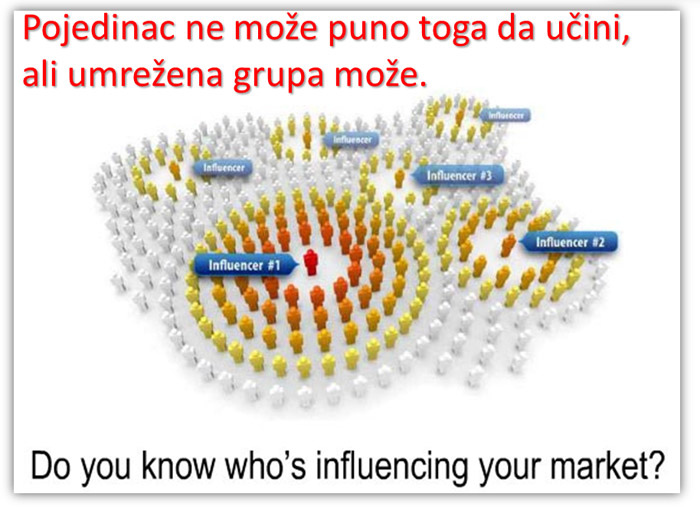 p2p-influence
