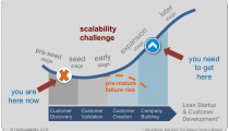 Growth-Curve-and-Lean-Startup