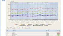 gemius-audience-serbia-november-2014