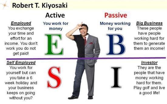 esbi-robert-kiyosaki