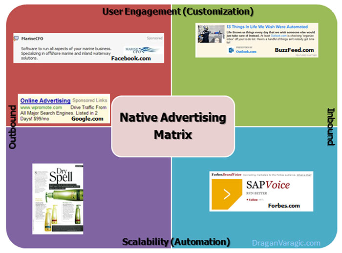 native-advertising-matrix-example