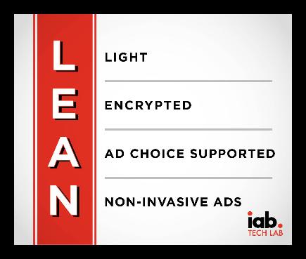 lean-ads