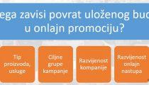 Povrat budzeta u promociju - ROI Vs Branding