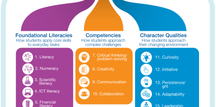 21st century skills - foundational literacies